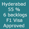 Hyderabad F1 Stamping 55% with 6 backlogs – Approved